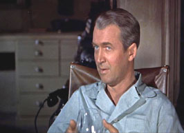 """an analysis of james stewarts character in the movie rear window Particularly striking is that james stewart's character begins each film in a state of disability the form of disability in each film, physical or mental, is closely related to the form of voyeurism practised thus, a compari- son of the relationship between physical disability and what i will term """"public voyeurism"""" in rear window."""